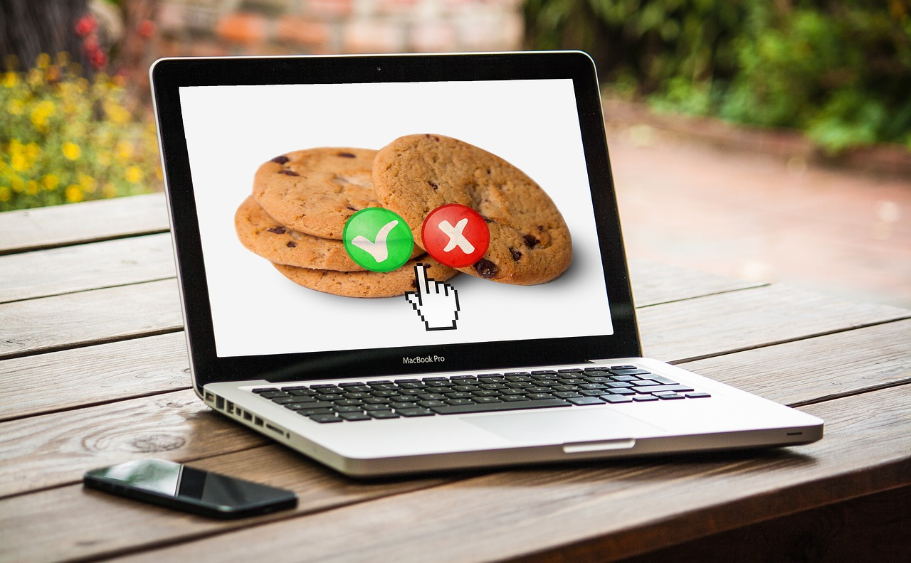 third party cookies-ITR