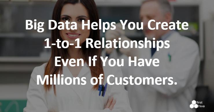 Big data marketing blog banner